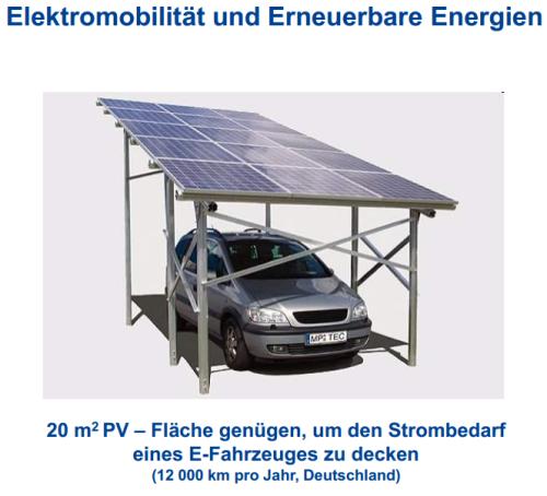 elektro mobilität und erneuerbare energien